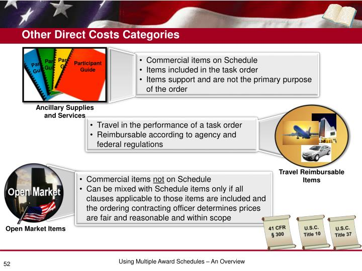 Other Direct Costs Categories