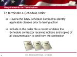requirements for termination