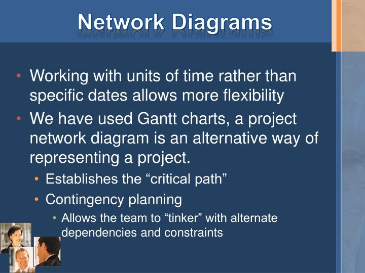 Network Diagrams