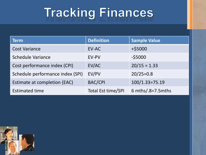 Tracking Finances