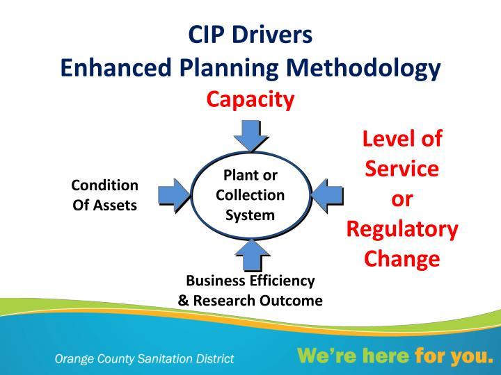 CIP Drivers