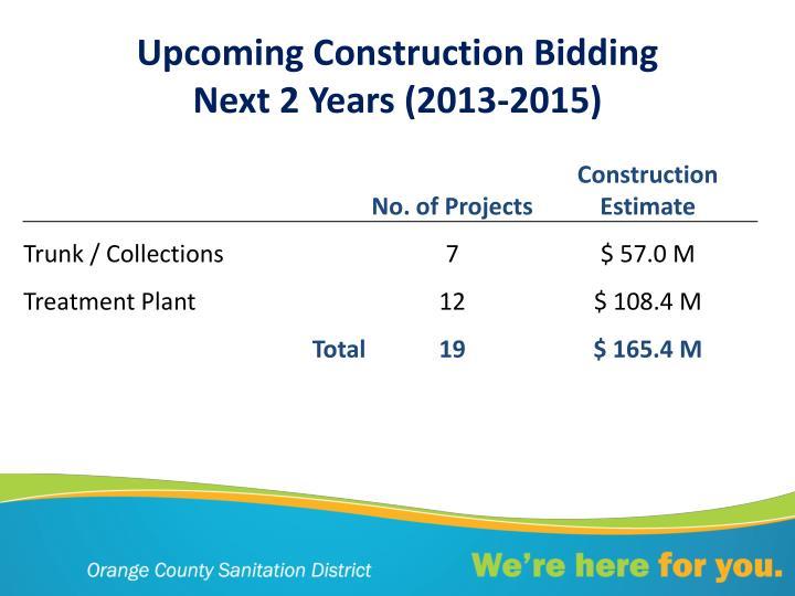 Upcoming Construction Bidding