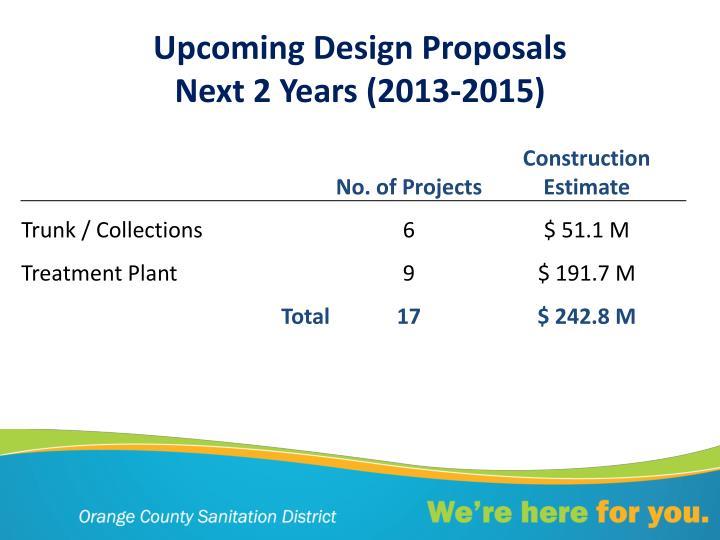 Upcoming Design Proposals