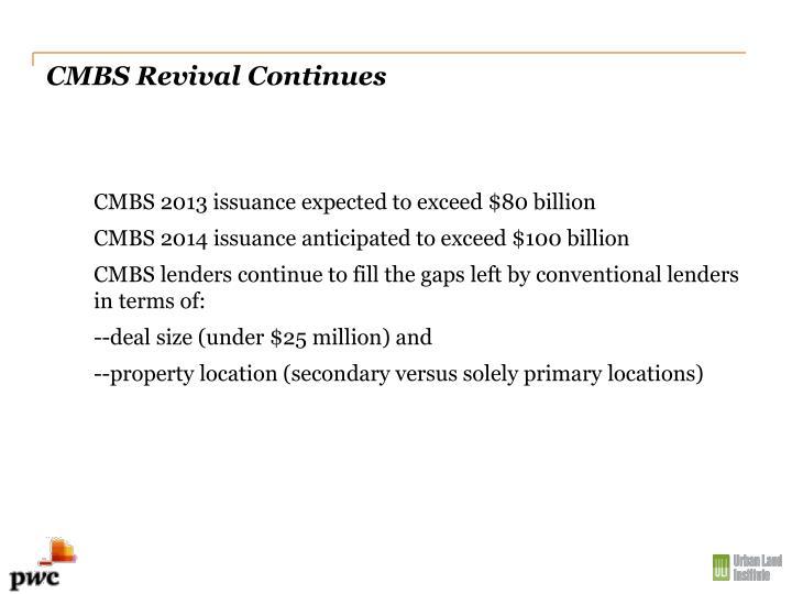 CMBS Revival Continues