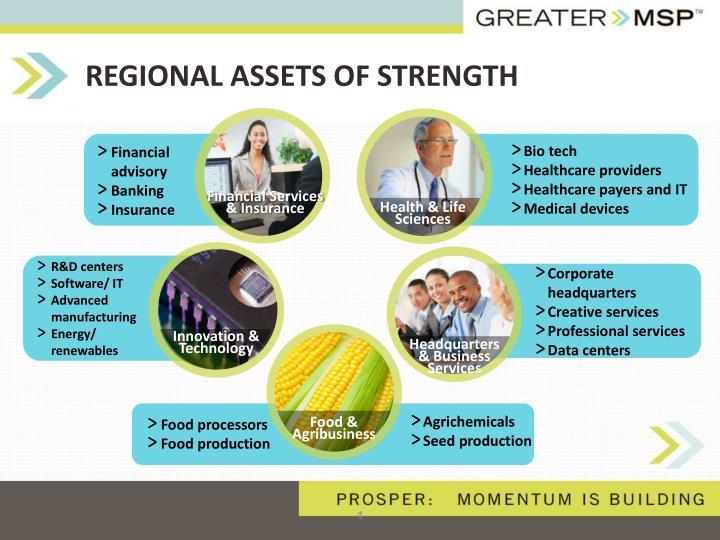 REGIONAL ASSETS OF STRENGTH