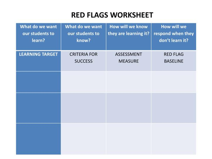 RED FLAGS WORKSHEET
