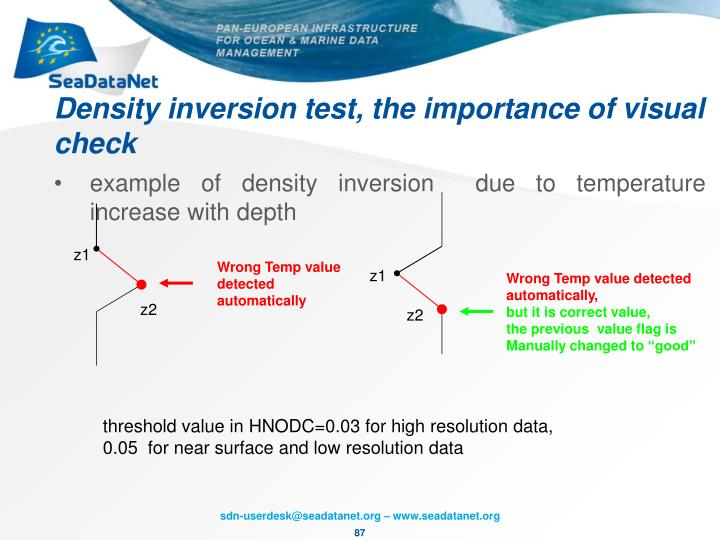 Density inversion test, the importance of visual check
