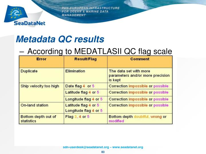 Metadata QC results