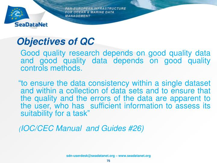 Objectives of QC