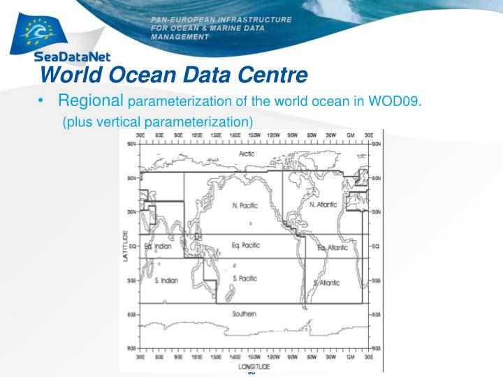 World Ocean Data Centre