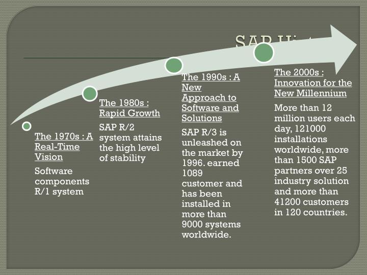 SAP History