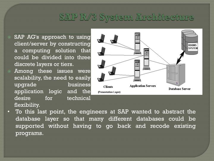 SAP R/3 System Architecture