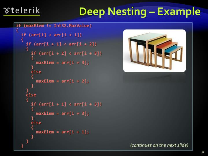 Deep Nesting – Example