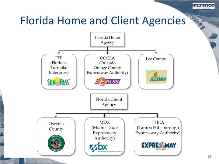 Florida Home and Client Agencies