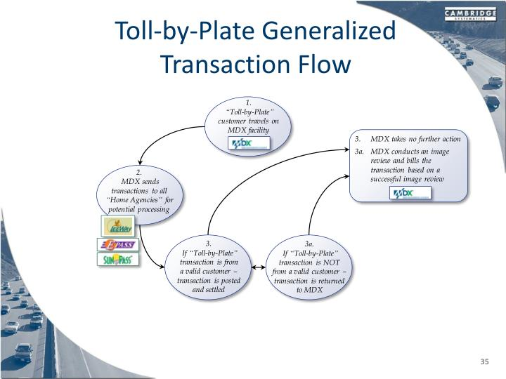 Toll-by-Plate Generalized Transaction Flow