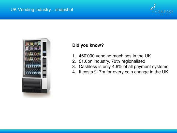 UK Vending industry…snapshot