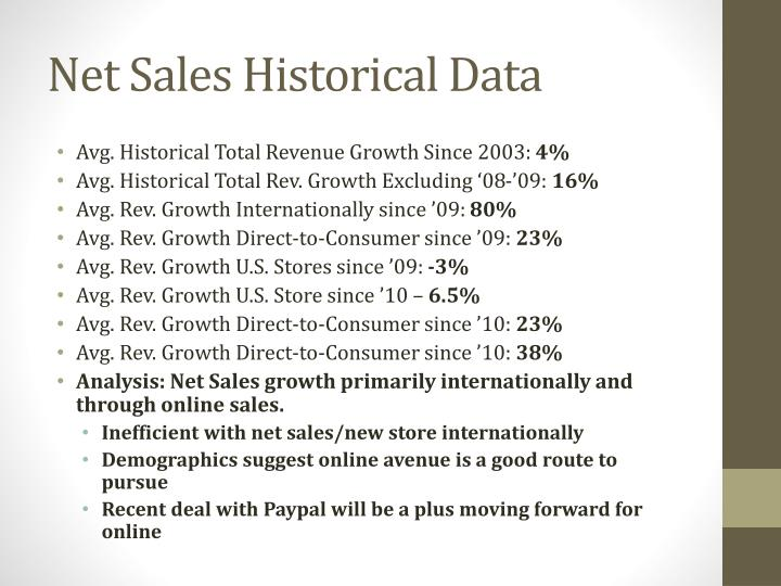 Net Sales Historical Data