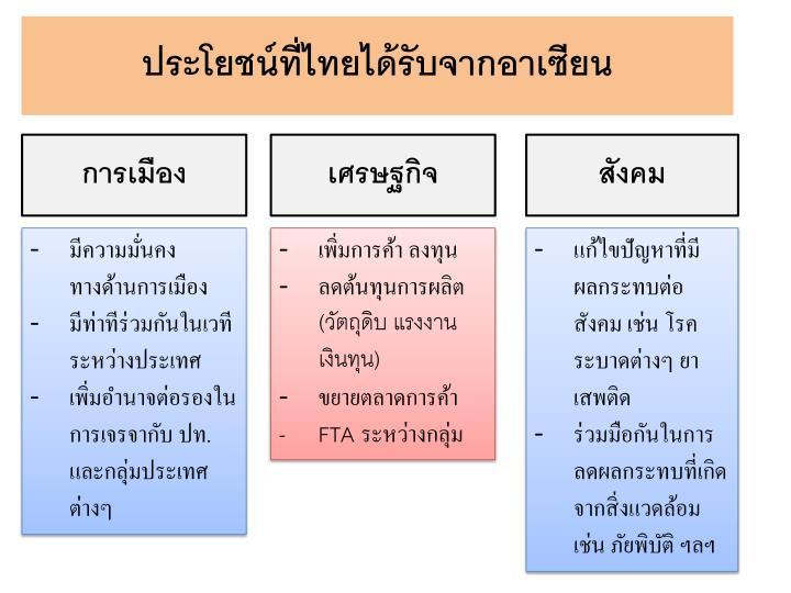 ประโยชน์ที่ไทยได้รับจากอาเซียน