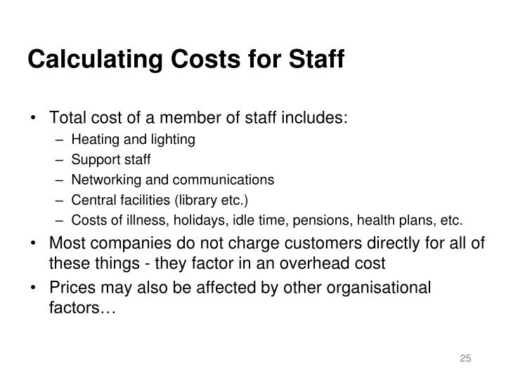 Calculating Costs for Staff