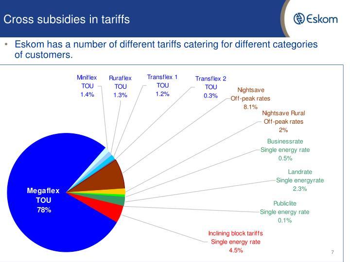 Cross subsidies in tariffs