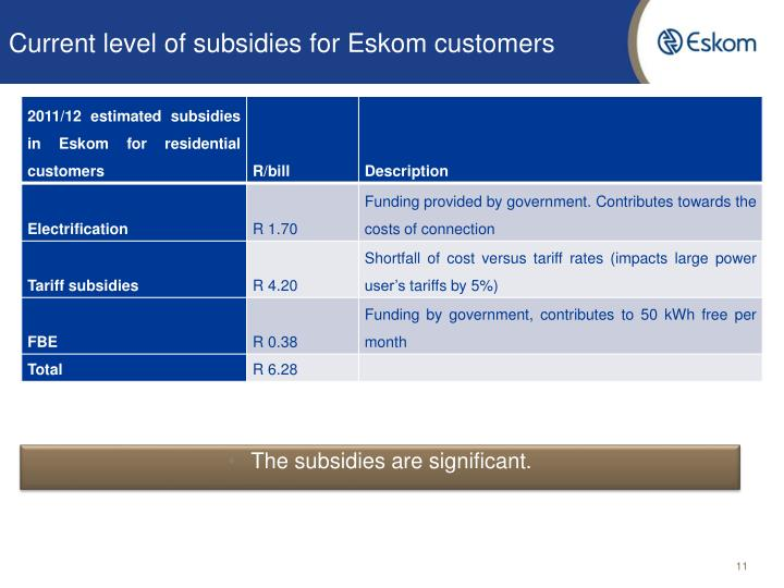 Current level of subsidies for Eskom customers