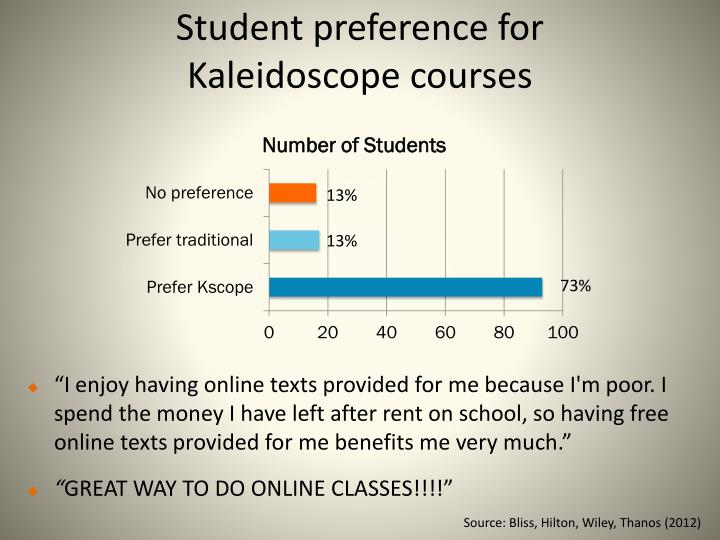Student preference for