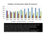 holders of domestic debt shares