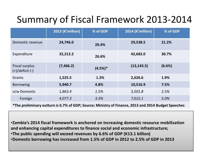 Summary of Fiscal Framework 2013-2014