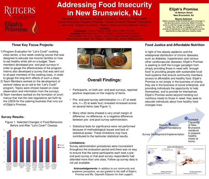 Addressing Food Insecurity in New Brunswick, NJ
