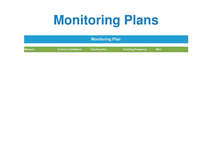 Monitoring Plans