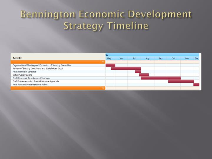 Bennington Economic Development Strategy Timeline