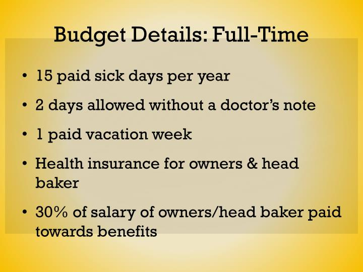 Budget Details: Full-Time