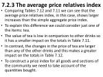 7 2 3 the average price relatives index2