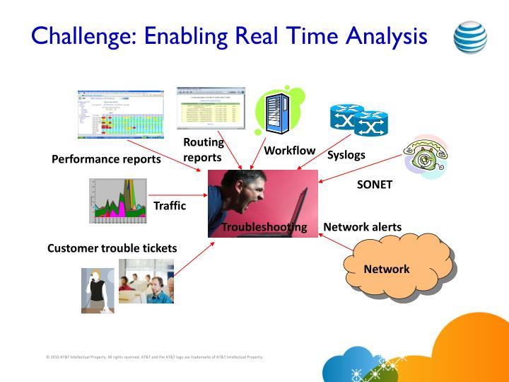 Challenge: Enabling Real Time Analysis