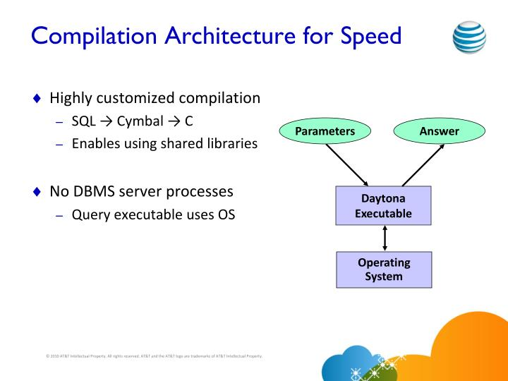 Compilation Architecture for Speed