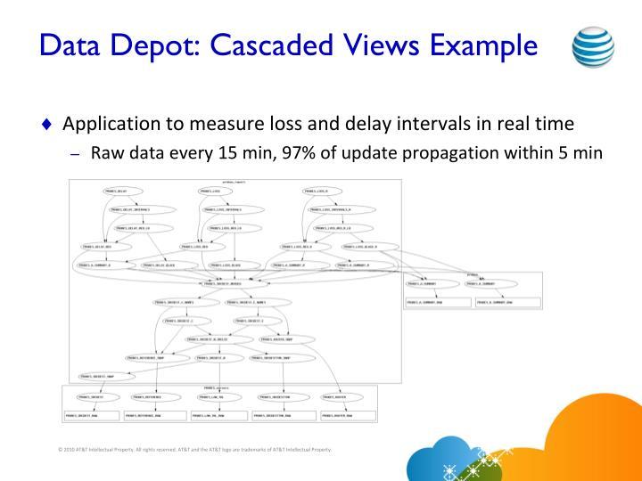 Data Depot: Cascaded Views Example