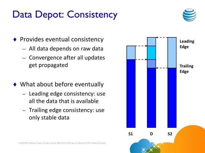 Data Depot: Consistency
