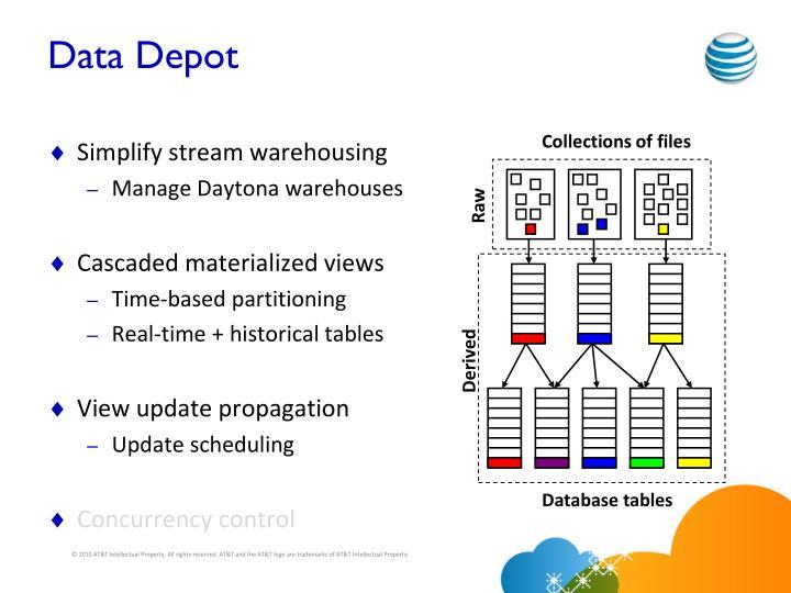Data Depot