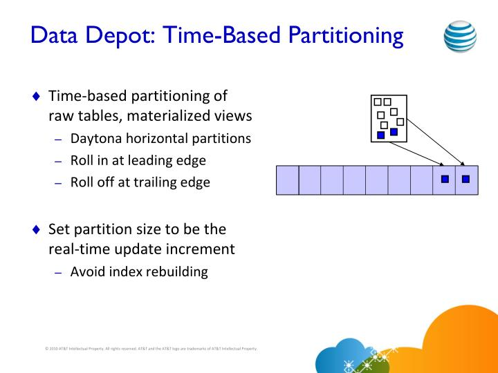 Data Depot: Time-Based Partitioning