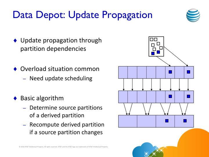 Data Depot: Update Propagation
