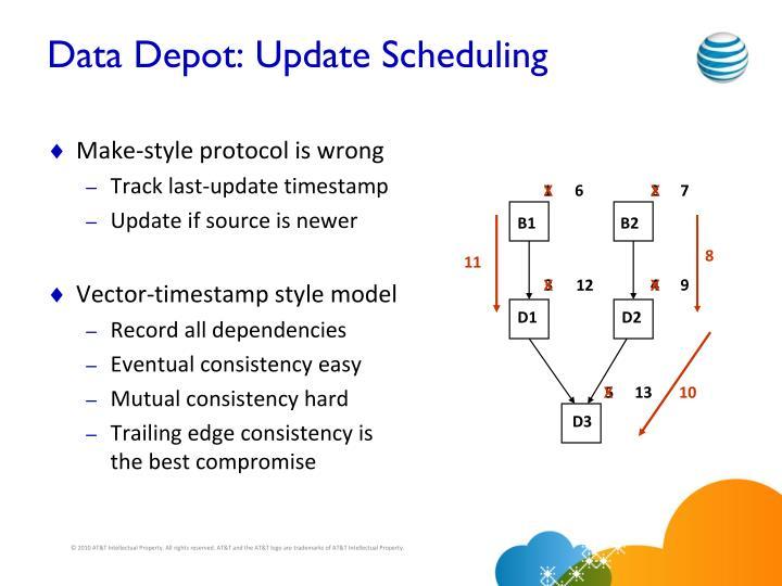 Data Depot: Update Scheduling