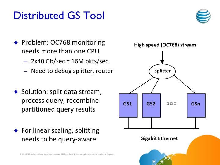 Distributed GS Tool