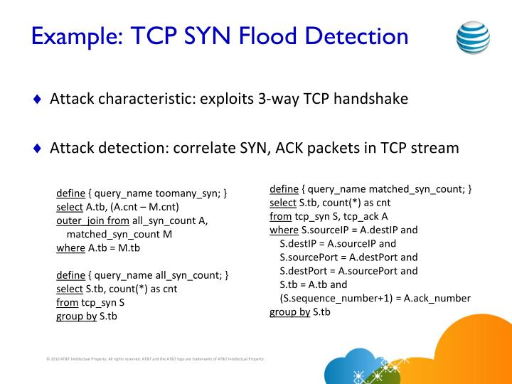 Example: TCP SYN Flood Detection