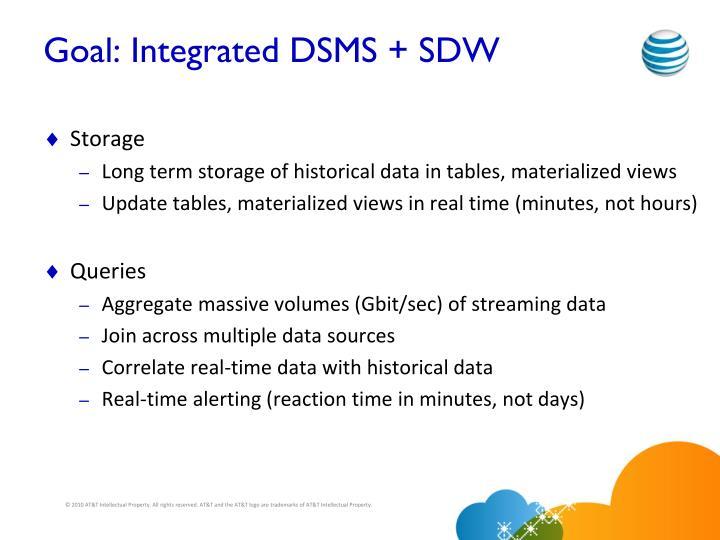 Goal: Integrated DSMS + SDW