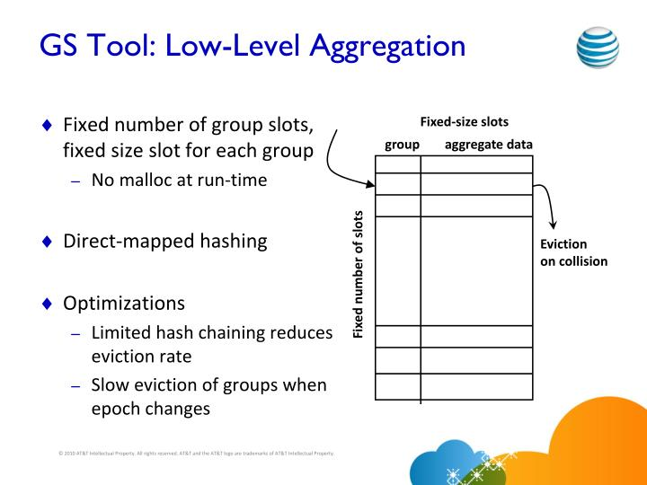 GS Tool: Low-Level Aggregation