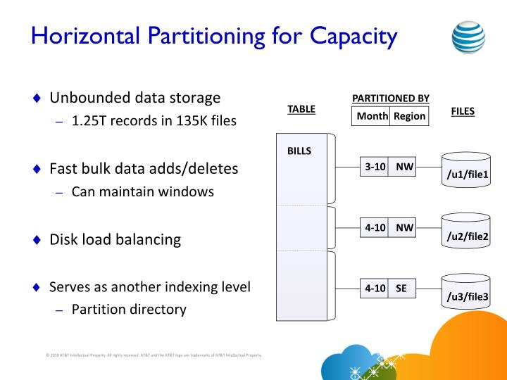 Horizontal Partitioning for Capacity