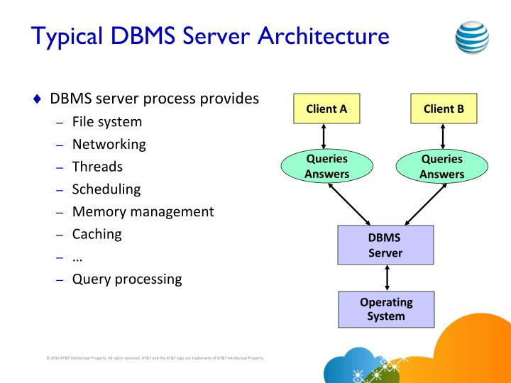 Typical DBMS Server Architecture