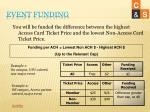 event funding1