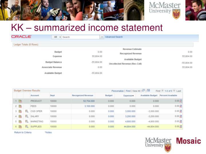KK – summarized income statement