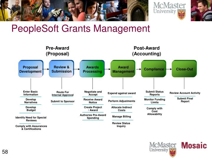 PeopleSoft Grants Management